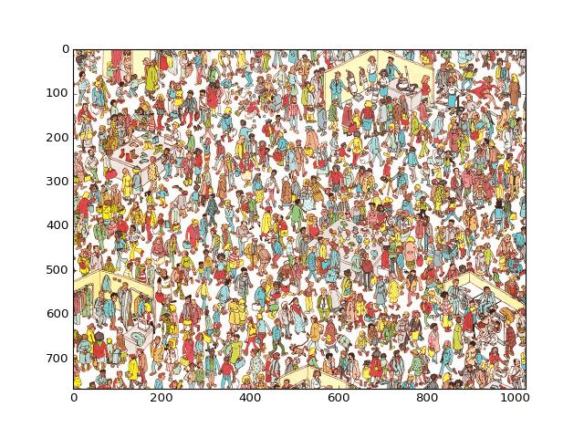 Où est Charlie?