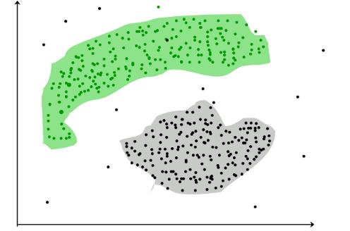 Exemple de clustering